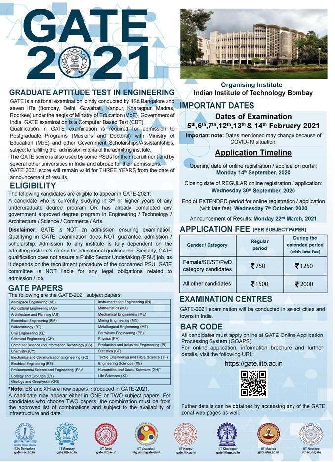 GATE Exam 2021